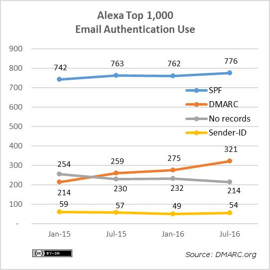 alexa-1000-protocols-2016-07