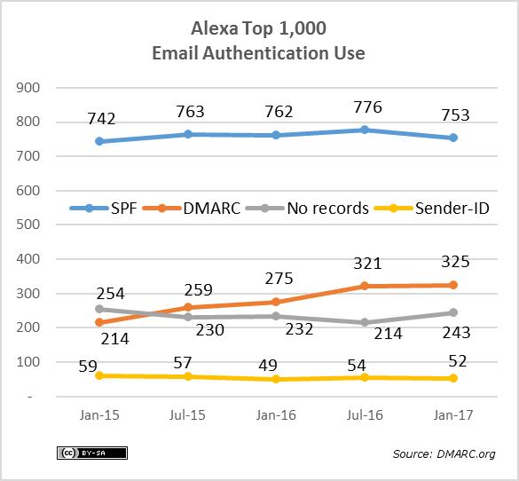 alexa-1000-protocols-2017-01