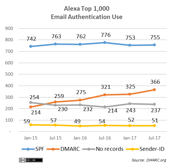 alexa-1000-protocols-2017-07