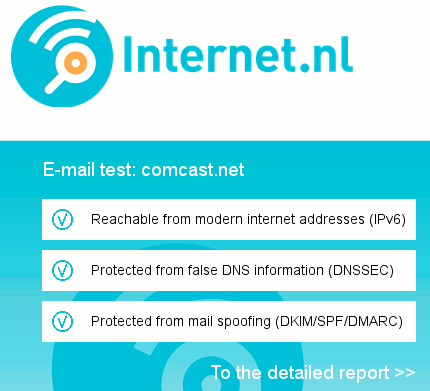internet.nl-comcast.net-summary-2014-April-28